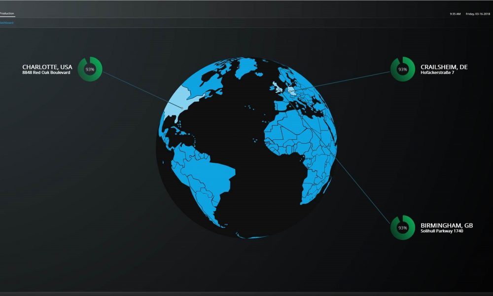 With GRIPS.world, customers and service technicians can access TLM system production data from anywhere around the world.
