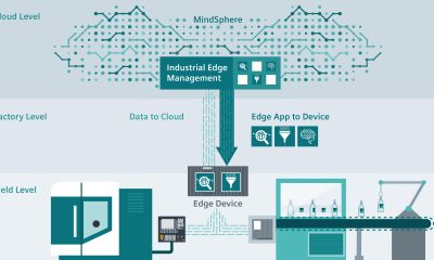 Siemens Industrial Edge offers users the possibility of executing a range of descriptive, diagnostic, predictive and prescriptive analytical applications. This allows cloud connectivity (data to cloud) to be used in combination with Edge Apps from Siemens, third party providers or end users themselves in an integrated hardware and software ecosystem (Edge App to Device) for automation components.