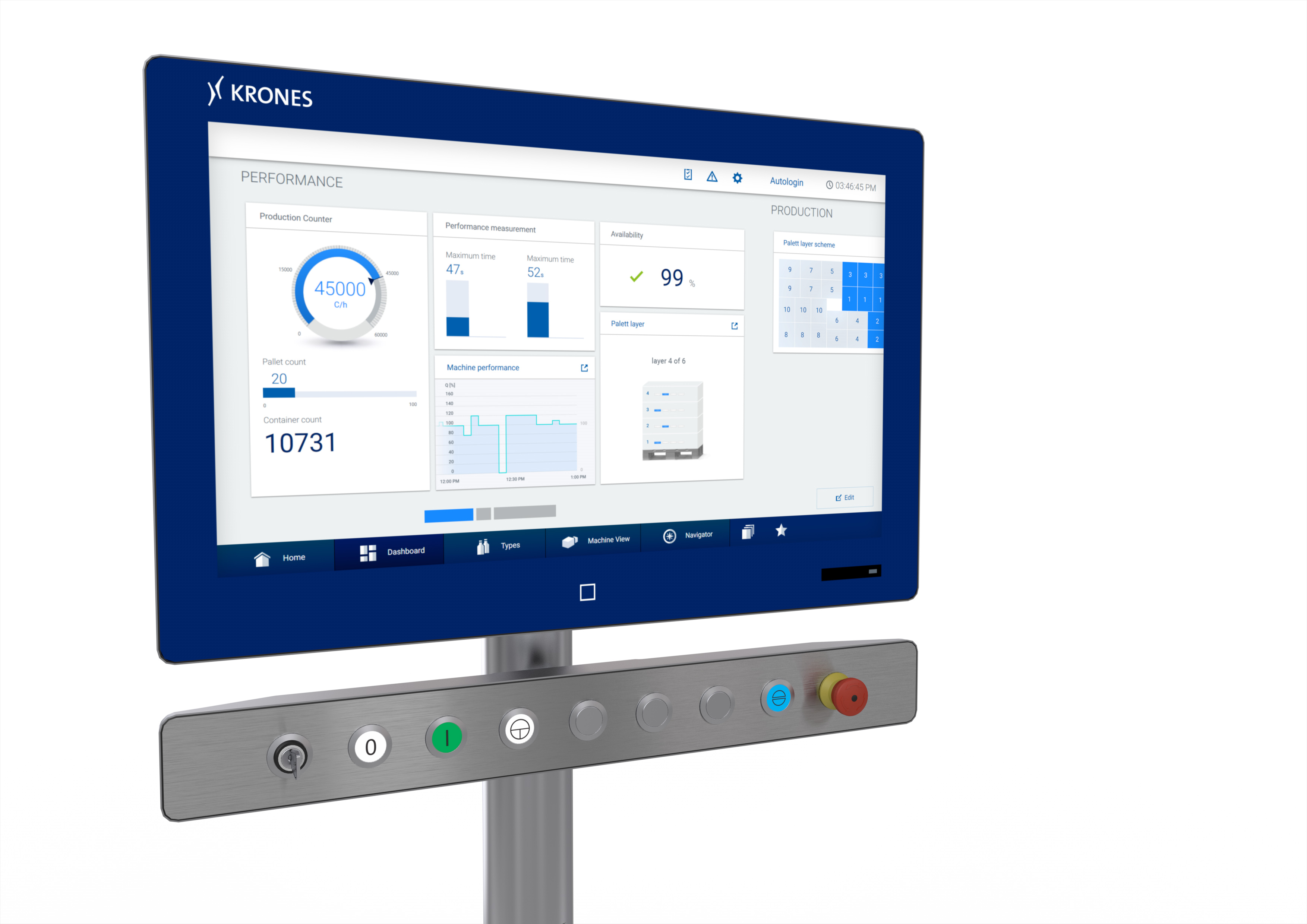 Krones' Connected HMI has won the iF Design Award for its intuitive operator control and a user-friendly, innovative navigational concept.